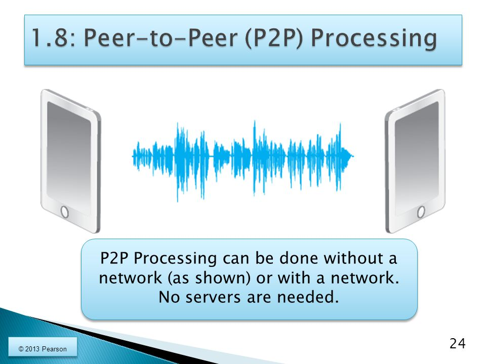 P2P Processing can be done without a network (as shown) or with a network. No servers are needed. 24 © 2013 Pearson