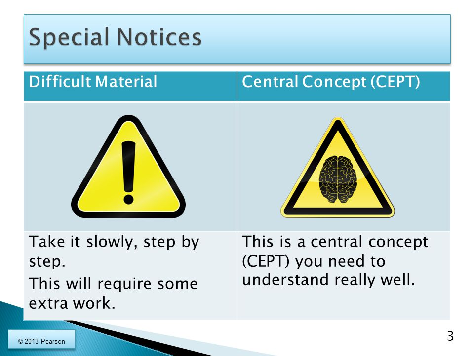 Difficult MaterialCentral Concept (CEPT) Take it slowly, step by step. This will require some extra work. This is a central concept (CEPT) you need to