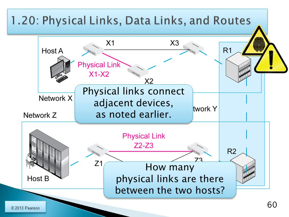 60 How many physical links are there between the two hosts.