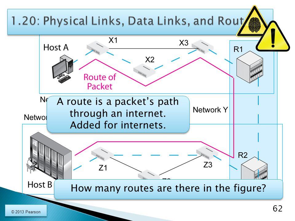 62 A route is a packet's path through an internet.