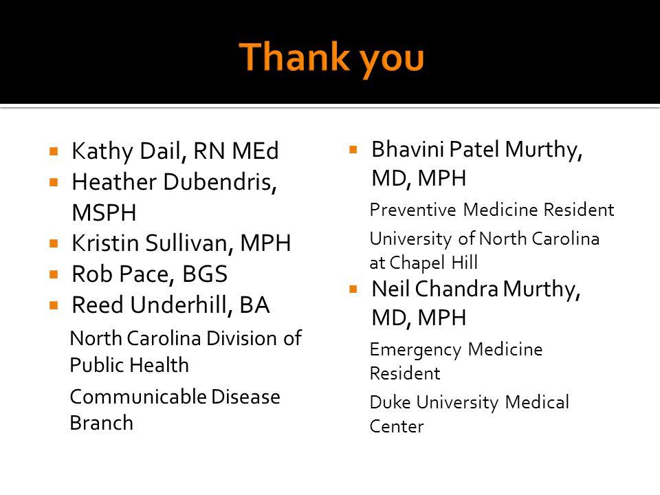  Kathy Dail, RN MEd  Heather Dubendris, MSPH  Kristin Sullivan, MPH  Rob Pace, BGS  Reed Underhill, BA North Carolina Division of Public Health C