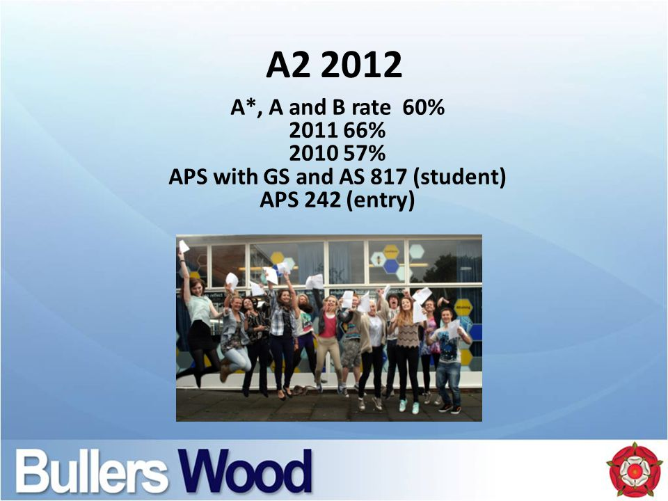A2 2012 A*, A and B rate 60% 2011 66% 2010 57% APS with GS and AS 817 (student) APS 242 (entry)