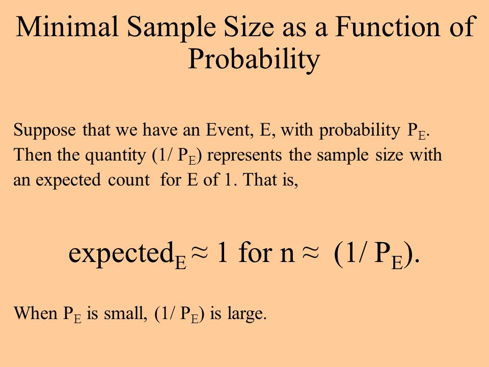 Minimal Sample Size as a Function of Probability Suppose that we have an Event, E, with probability P E.