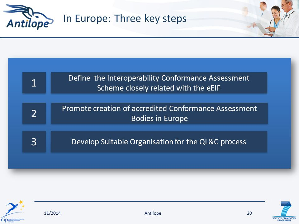 In Europe: Three key steps 20 Define the Interoperability Conformance Assessment Scheme closely related with the eEIF 1 1 2 2 Promote creation of accredited Conformance Assessment Bodies in Europe 3 3 Develop Suitable Organisation for the QL&C process Antilope11/2014