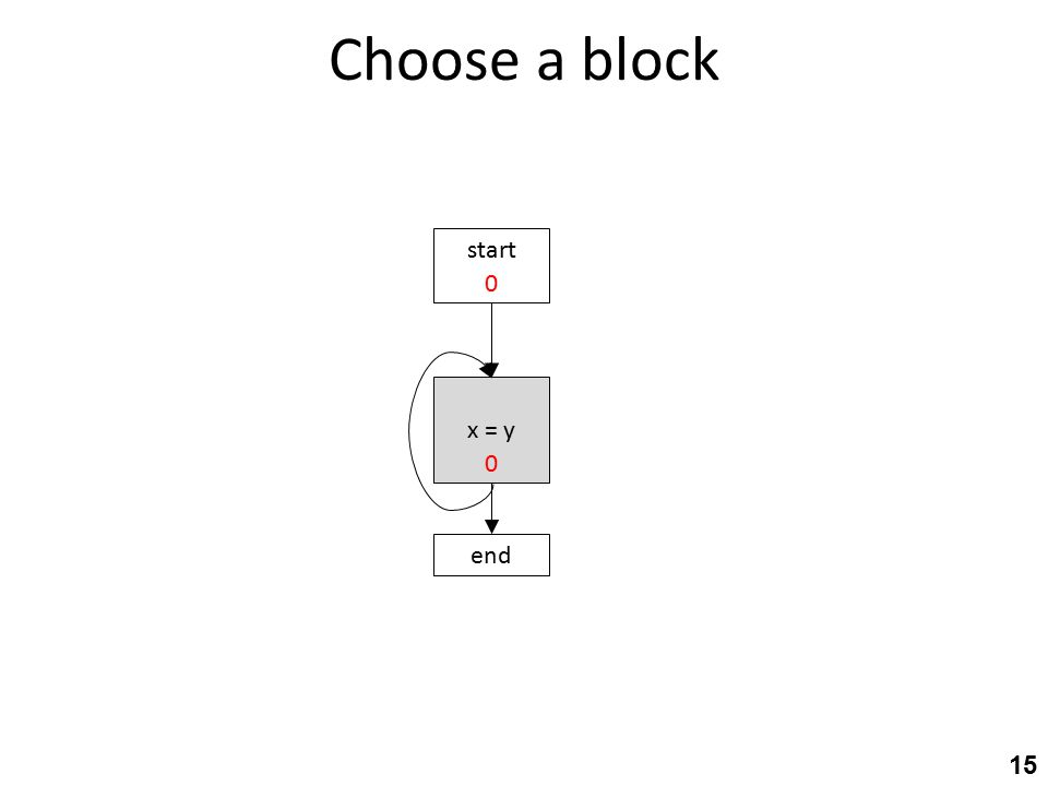 Choose a block 15 start end x = y 0 0