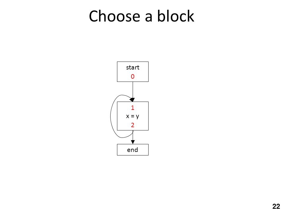 Choose a block 22 start end x = y 2 0 1