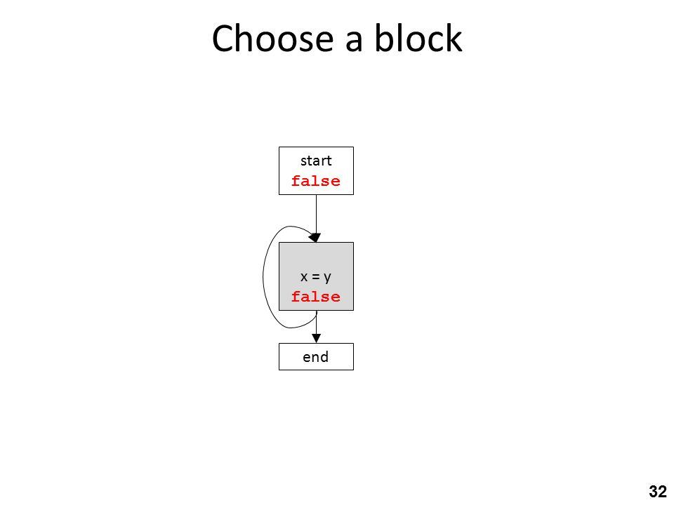 Choose a block 32 start end x = y false
