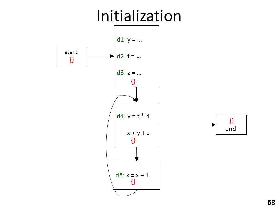 Initialization 58 d4: y = t * 4 d4:x < y + z d5: x = x + 1 start d1: y = … d2: t = … d3: z = … {} end {}