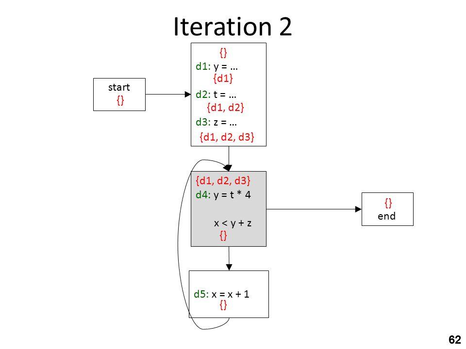 Iteration 2 62 d4: y = t * 4 x < y + z end d5: x = x + 1 start d1: y = … d2: t = … d3: z = … {} {d1, d2, d3} {} {d1} {d1, d2} {d1, d2, d3} {}