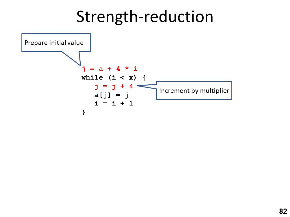 Strength-reduction 82 j = a + 4 * i while (i < x) { j = j + 4 a[j] = j i = i + 1 } Prepare initial value Increment by multiplier