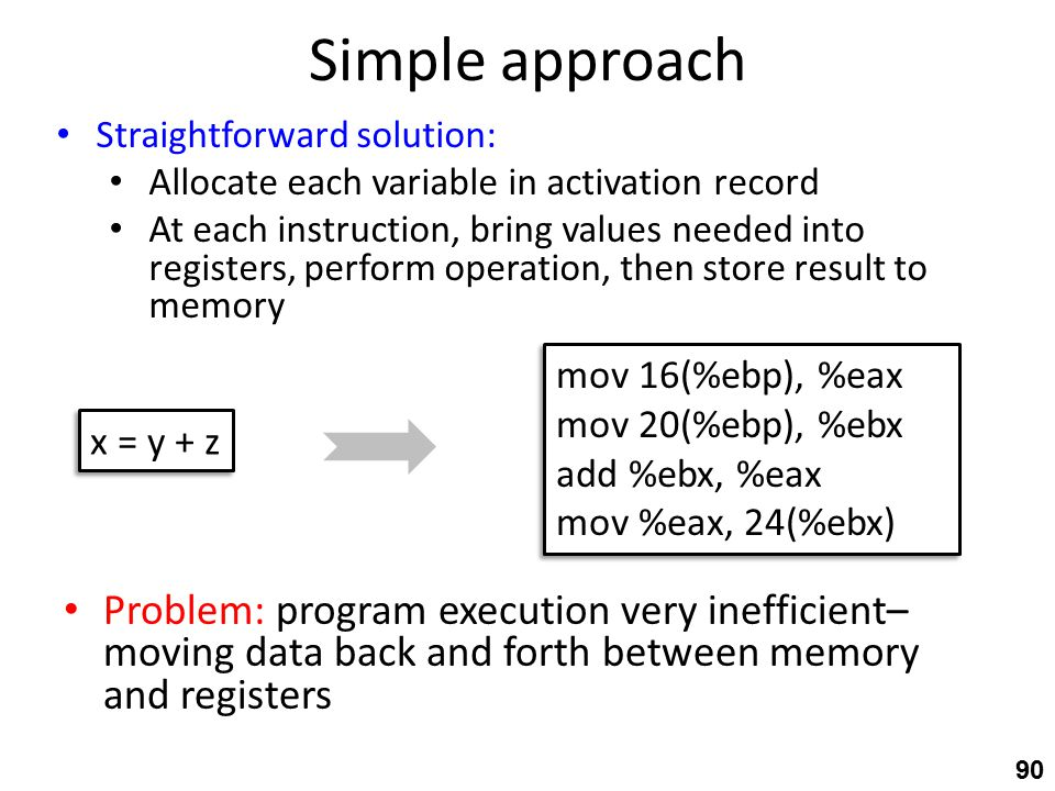 Simple approach Problem: program execution very inefficient– moving data back and forth between memory and registers 90 x = y + z mov 16(%ebp), %eax mov 20(%ebp), %ebx add %ebx, %eax mov %eax, 24(%ebx) Straightforward solution: Allocate each variable in activation record At each instruction, bring values needed into registers, perform operation, then store result to memory
