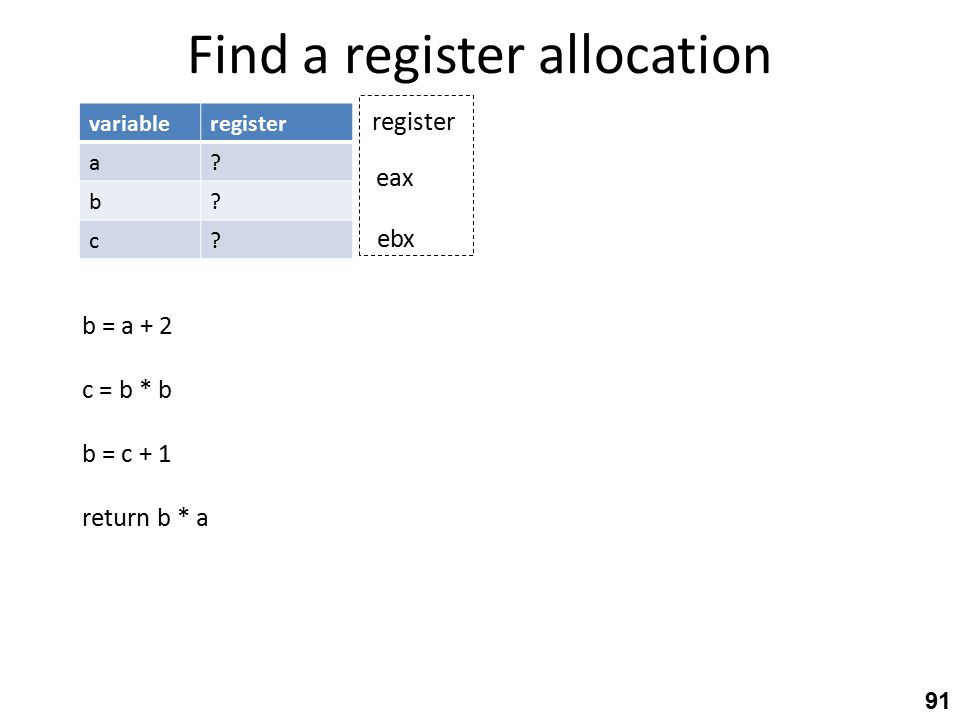 Find a register allocation 91 b = a + 2 c = b * b b = c + 1 return b * a eax ebx register variable a b c
