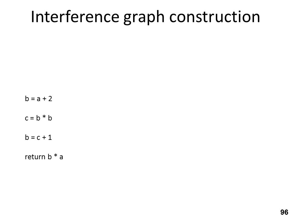 Interference graph construction b = a + 2 c = b * b b = c + 1 return b * a 96
