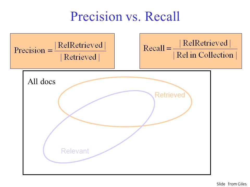 Precision vs. Recall Relevant Retrieved All docs Slide from Giles