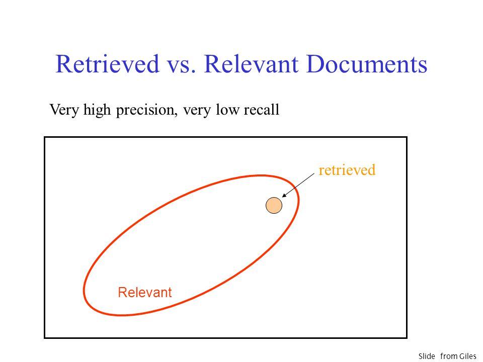 Retrieved vs.
