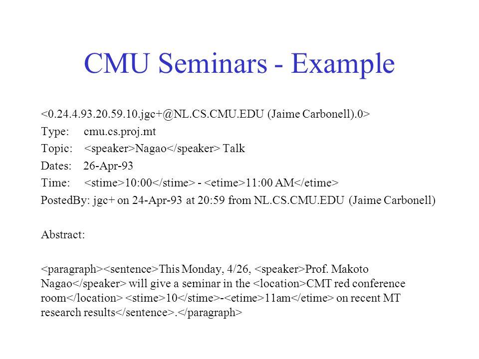 CMU Seminars - Example Type: cmu.cs.proj.mt Topic: Nagao Talk Dates: 26-Apr-93 Time: 10:00 - 11:00 AM PostedBy: jgc+ on 24-Apr-93 at 20:59 from NL.CS.CMU.EDU (Jaime Carbonell) Abstract: This Monday, 4/26, Prof.