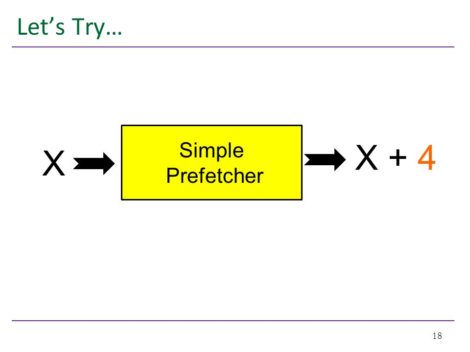 Let's Try… 18 X Simple Prefetcher X + 4