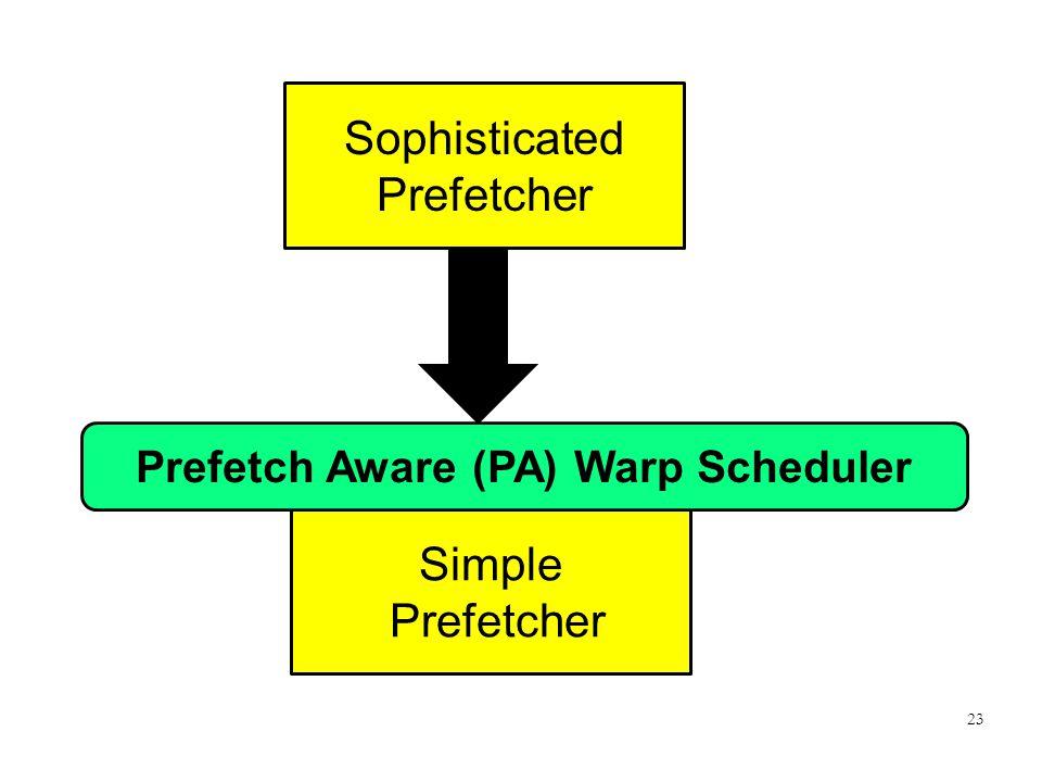 23 Sophisticated Prefetcher Simple Prefetcher Prefetch Aware (PA) Warp Scheduler