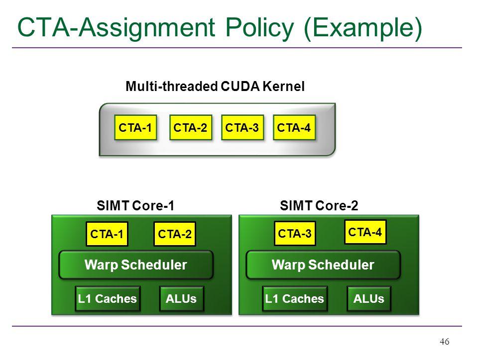 Warp Scheduler ALUs L1 Caches CTA-Assignment Policy (Example) 46 Warp Scheduler ALUs L1 Caches Multi-threaded CUDA Kernel SIMT Core-1SIMT Core-2 CTA-1 CTA-2 CTA-3 CTA-4 CTA-3 CTA-4 CTA-1CTA-2