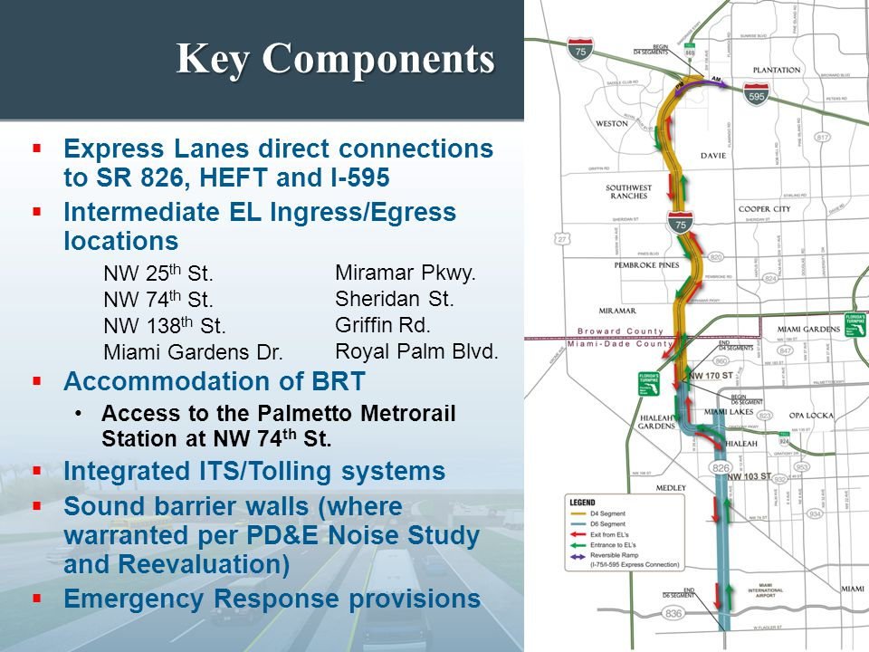 Key Components  Express Lanes direct connections to SR 826, HEFT and I-595  Intermediate EL Ingress/Egress locations  Accommodation of BRT Access t