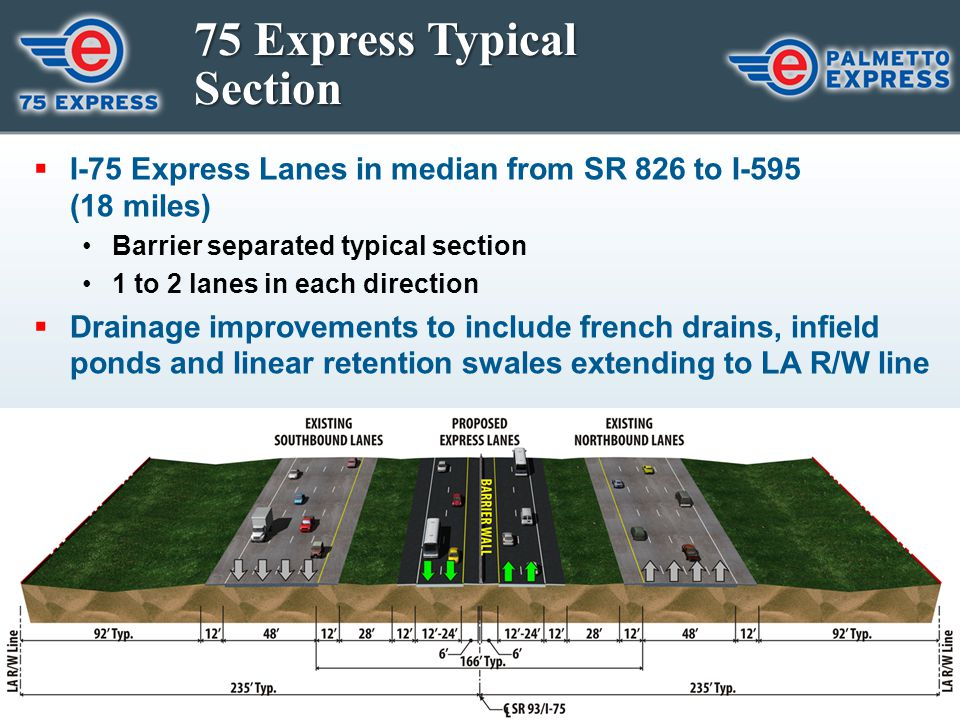 75 Express Typical Section  I-75 Express Lanes in median from SR 826 to I-595 (18 miles) Barrier separated typical section 1 to 2 lanes in each direc