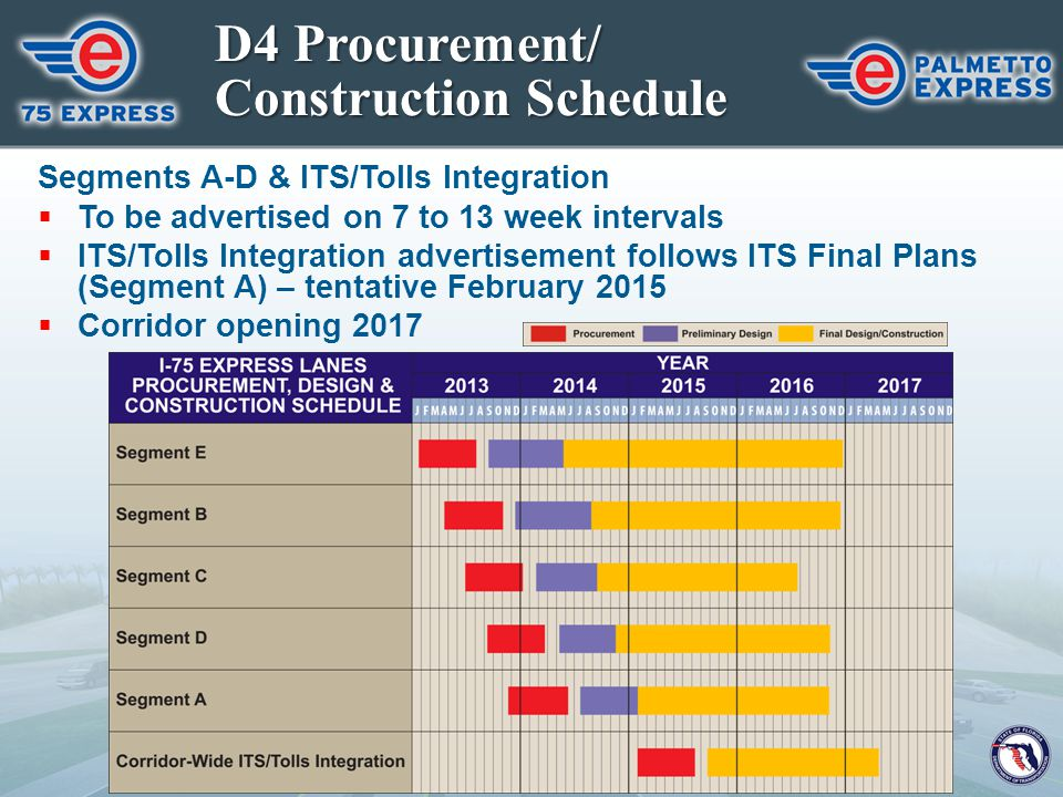 D4 Procurement/ Construction Schedule Segments A-D & ITS/Tolls Integration  To be advertised on 7 to 13 week intervals  ITS/Tolls Integration advert