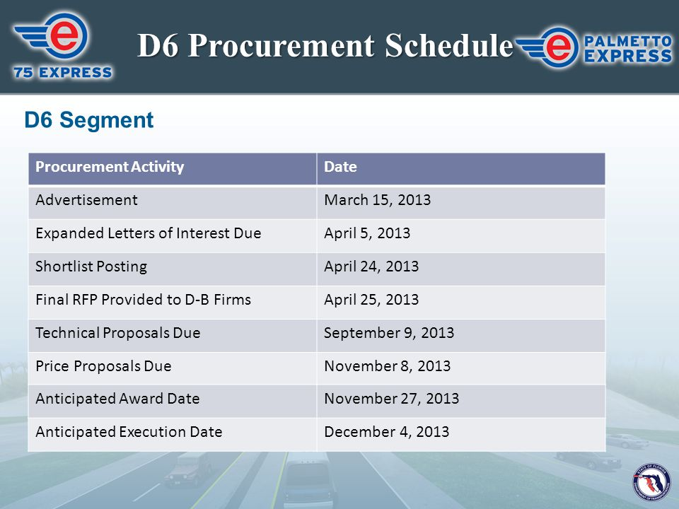 D6 Procurement Schedule D6 Segment Procurement ActivityDate AdvertisementMarch 15, 2013 Expanded Letters of Interest DueApril 5, 2013 Shortlist Postin