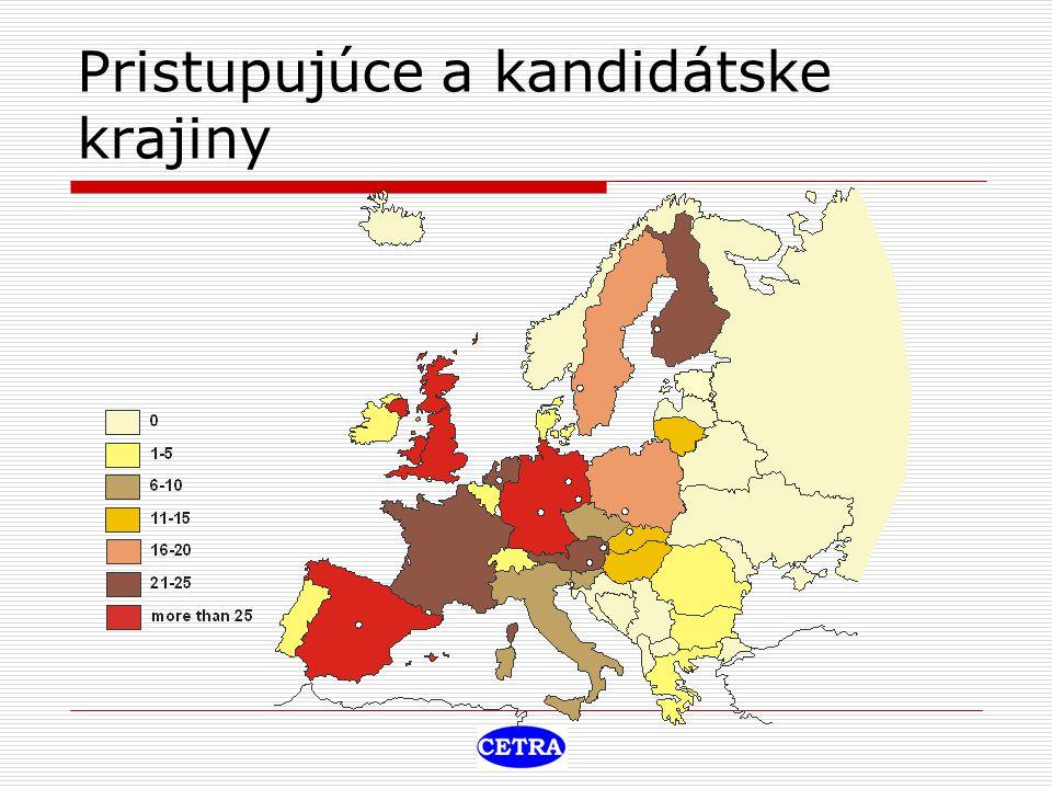 Pristupujúce a kandidátske krajiny