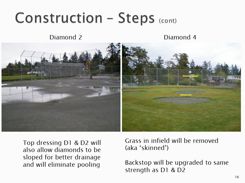16 Diamond 2 * Diamond 4 Top dressing D1 & D2 will also allow diamonds to be sloped for better drainage and will eliminate pooling Grass in infield wi