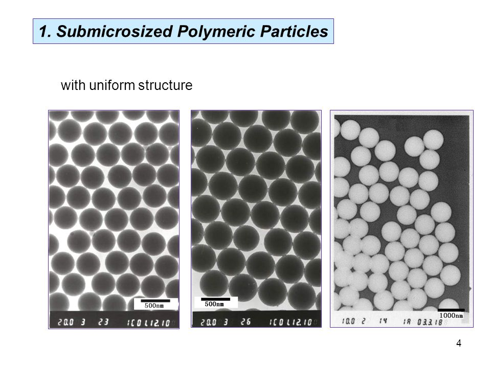 4 1. Submicrosized Polymeric Particles with uniform structure