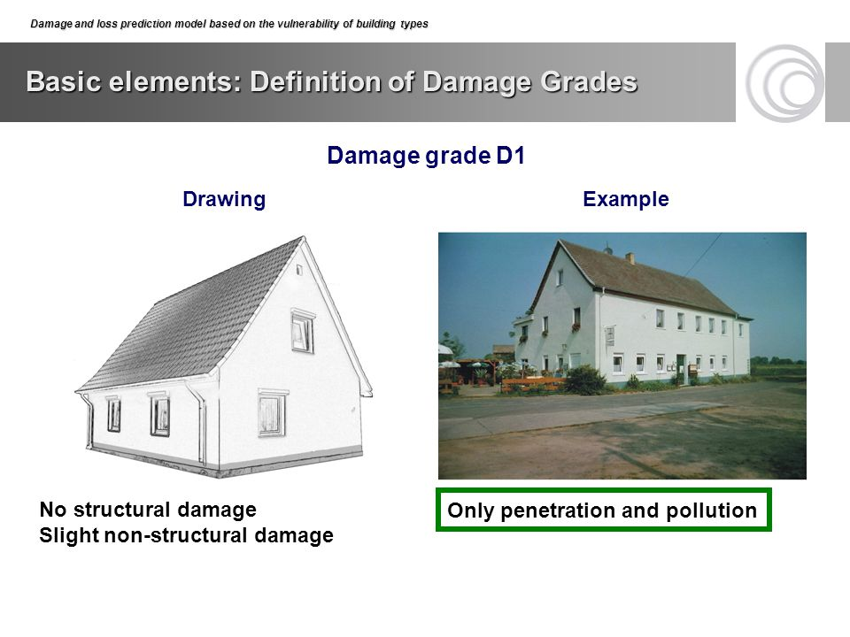 Basic elements: Definition of Damage Grades Damage and loss prediction model based on the vulnerability of building types Damage grade D1 Drawing Exam