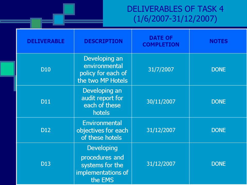 DELIVERABLES OF TASK 4 (1/6/2007-31/12/2007) NOTES DATE OF COMPLETION DESCRIPTIONDELIVERABLE DONE31/7/2007 Developing an environmental policy for each