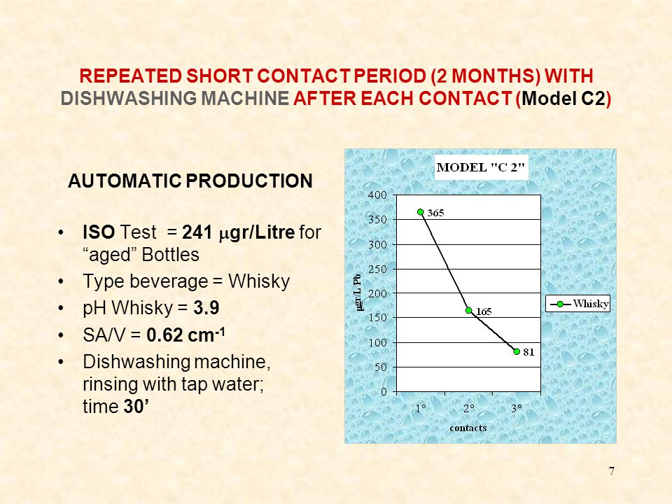 7 REPEATED SHORT CONTACT PERIOD (2 MONTHS) WITH DISHWASHING MACHINE AFTER EACH CONTACT (Model C2) AUTOMATIC PRODUCTION ISO Test = 241  gr/Litre for ""