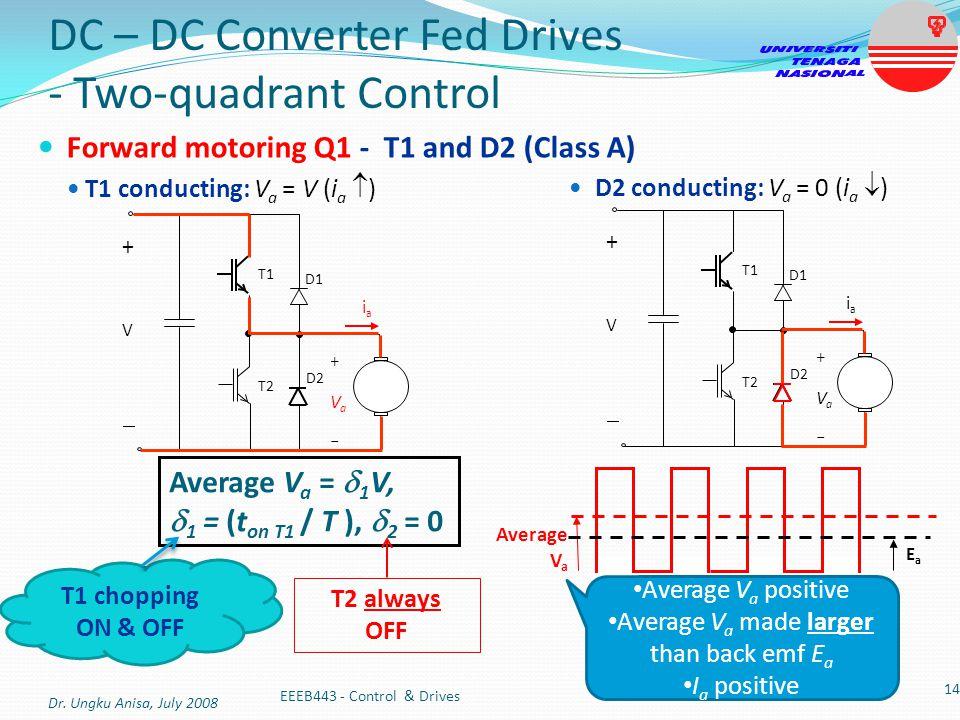 DC – DC Converter Fed Drives - Two-quadrant Control Forward motoring Q1 - T1 and D2 (Class A) T1 conducting: V a = V (i a  ) D2 conducting: V a = 0 (