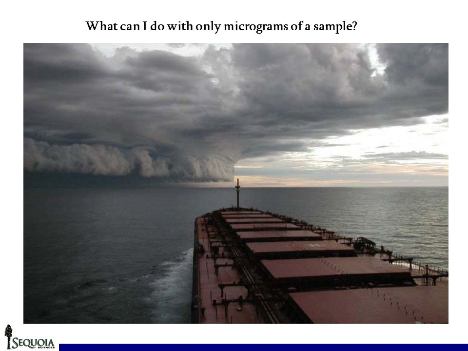 High-throughput Natural Products Chemistry Move to Miniaturize 100 mL1 L10 mL1 mL 100  L10  L