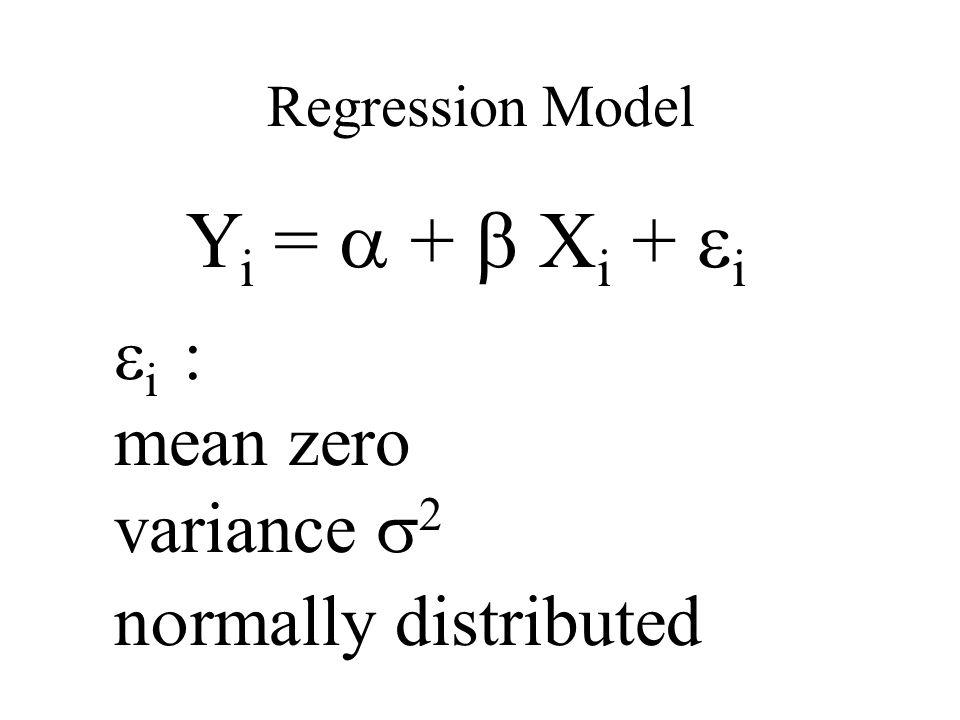Regression Model Y i =  +  X i +  i  i : mean zero variance  2 n  rmally distributed
