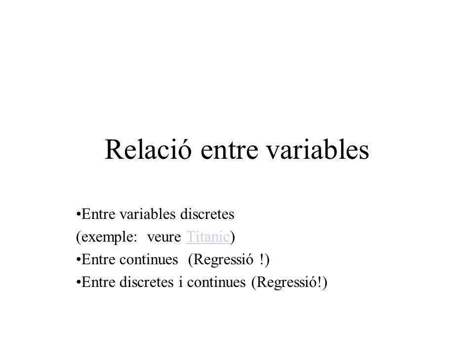 Relació entre variables Entre variables discretes (exemple: veure Titanic)Titanic Entre continues (Regressió !) Entre discretes i continues (Regressió!)