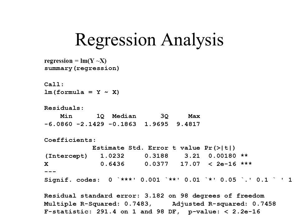 Regression Analysis regression = lm(Y ~X) summary(regression) Call: lm(formula = Y ~ X) Residuals: Min 1Q Median 3Q Max -6.0860 -2.1429 -0.1863 1.9695 9.4817 Coefficients: Estimate Std.
