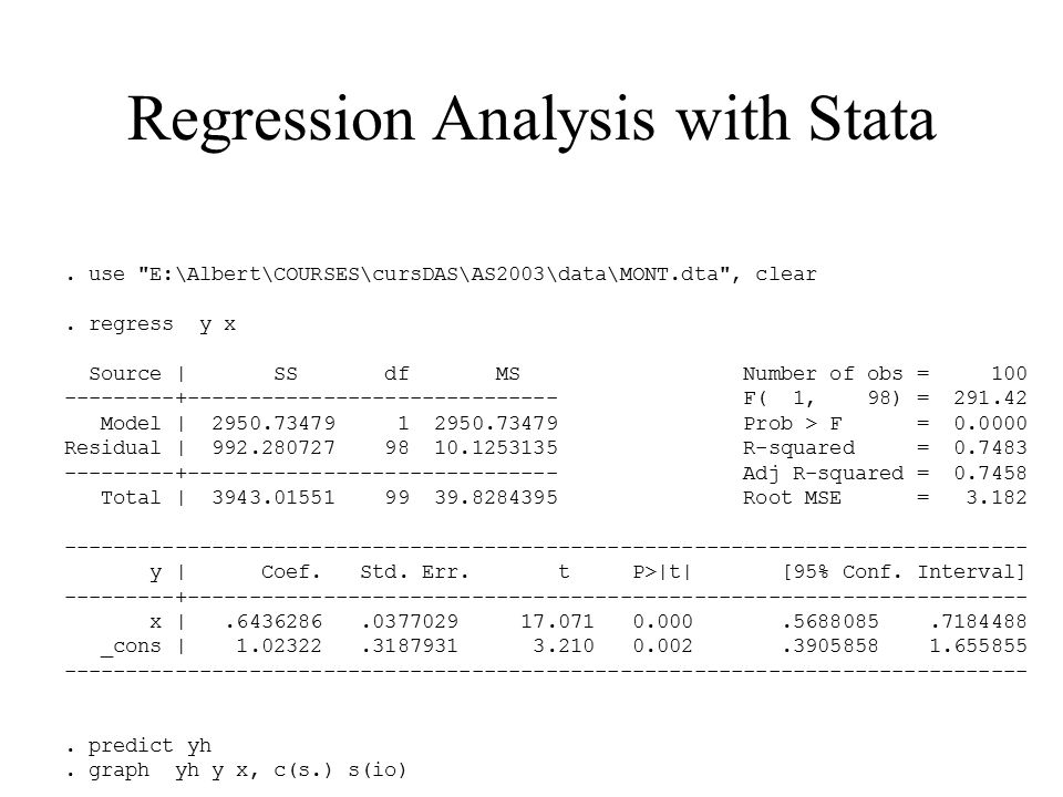 Regression Analysis with Stata.use E:\Albert\COURSES\cursDAS\AS2003\data\MONT.dta , clear.