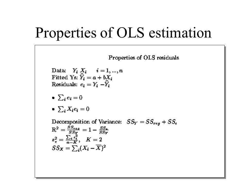 Properties of OLS estimation