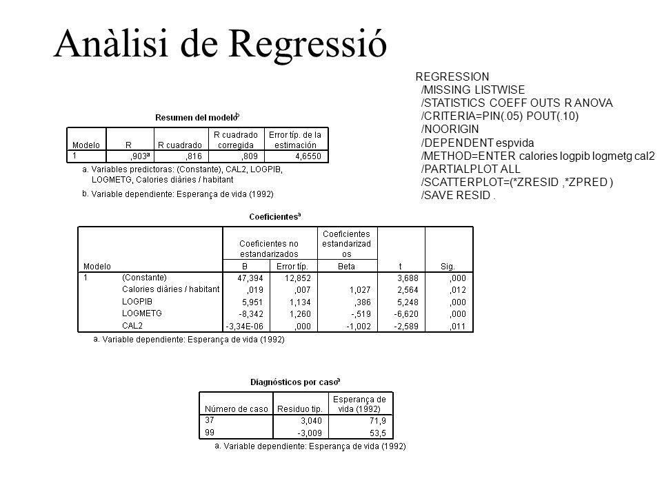 Anàlisi de Regressió REGRESSION /MISSING LISTWISE /STATISTICS COEFF OUTS R ANOVA /CRITERIA=PIN(.05) POUT(.10) /NOORIGIN /DEPENDENT espvida /METHOD=ENTER calories logpib logmetg cal2 /PARTIALPLOT ALL /SCATTERPLOT=(*ZRESID,*ZPRED ) /SAVE RESID.