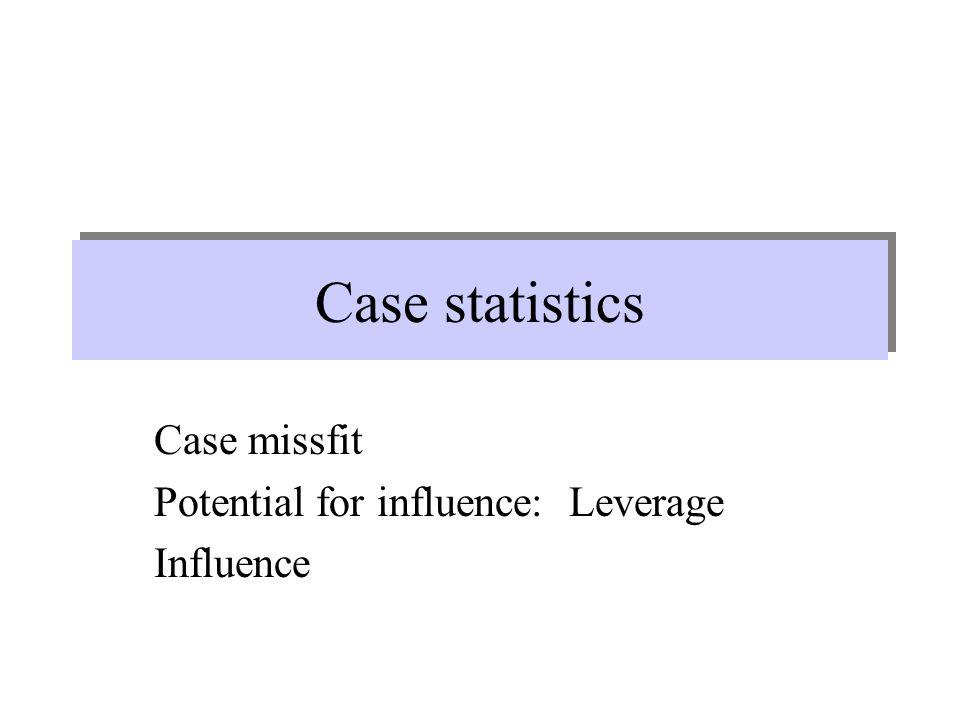 Case statistics Case missfit Potential for influence: Leverage Influence