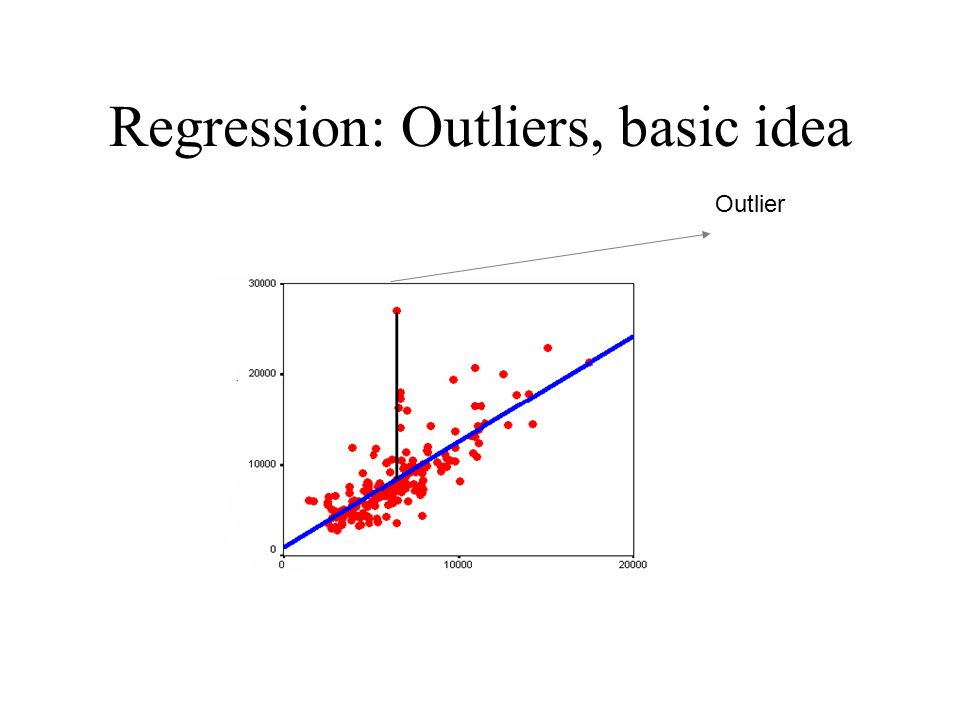 Regression: Outliers, basic idea Outlier