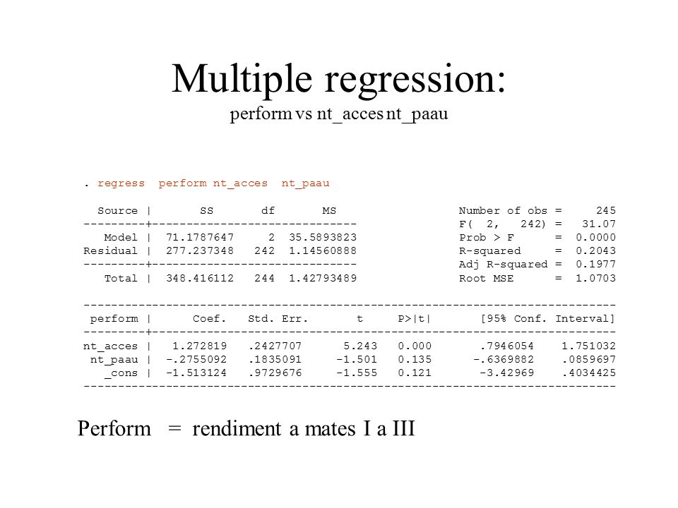 Multiple regression: perform vs nt_acces nt_paau.