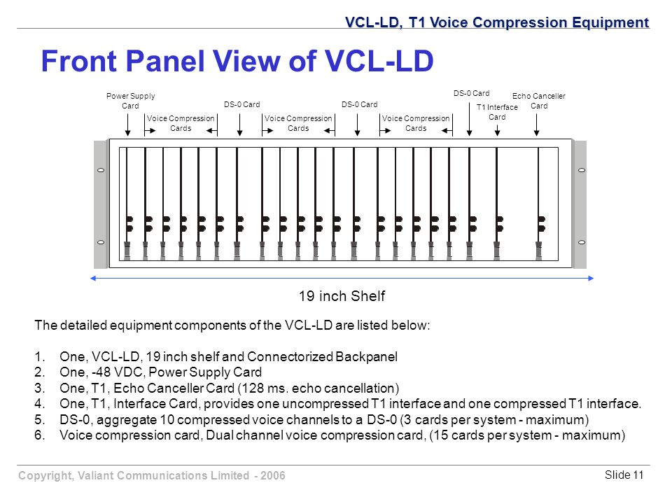 Copyright, Valiant Communications Limited - 2006Slide 11 19 inch Shelf The detailed equipment components of the VCL-LD are listed below: 1.