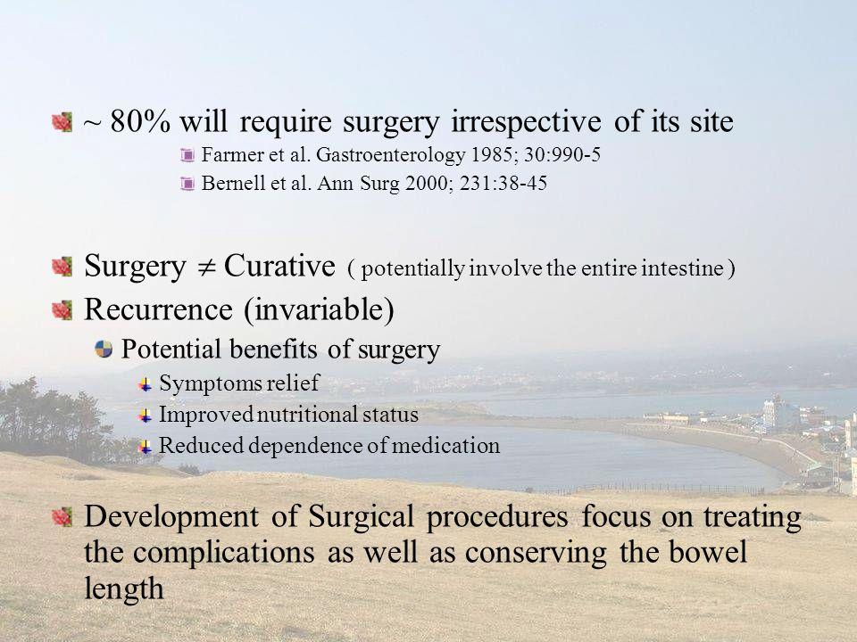 ~ 80% will require surgery irrespective of its site Farmer et al. Gastroenterology 1985; 30:990-5 Bernell et al. Ann Surg 2000; 231:38-45 Surgery  Cu