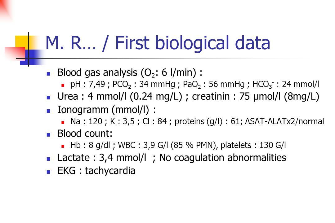 M. R… / First biological data Blood gas analysis (O 2 : 6 l/min) : pH : 7,49 ; PCO 2 : 34 mmHg ; PaO 2 : 56 mmHg ; HCO 3 - : 24 mmol/l Urea : 4 mmol/l