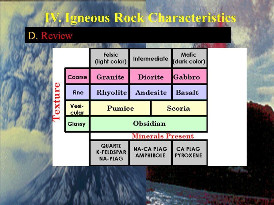 IV. Igneous Rock Characteristics (D. Review) A. Felsic Dissolved B.