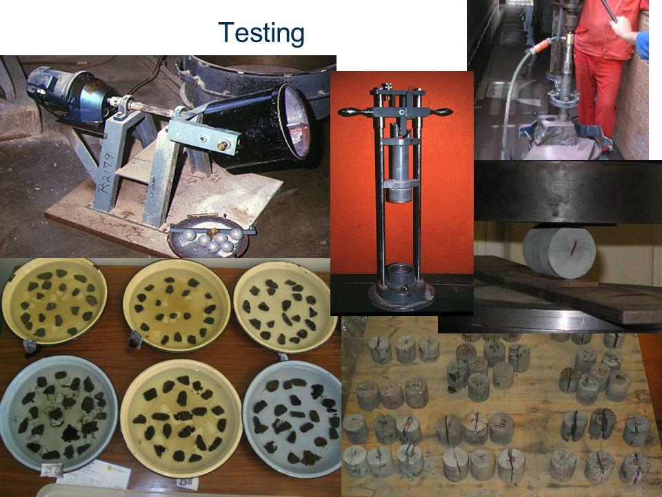 Slide 18 © CSIR 2006 www.csir.co.za Testing