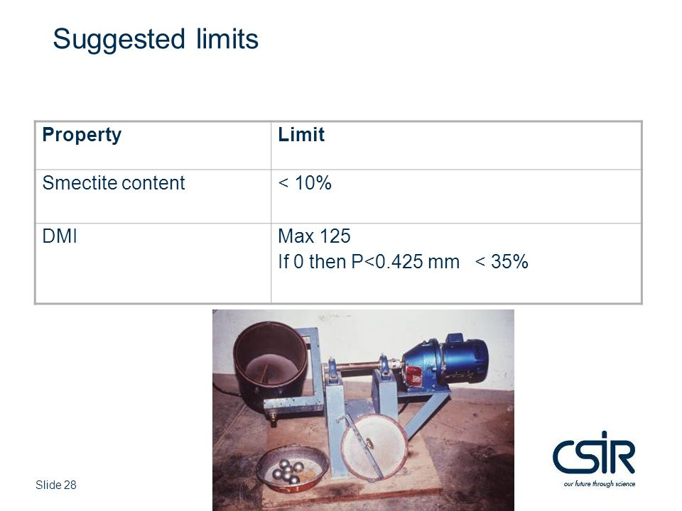 Slide 28 © CSIR 2006 www.csir.co.za Suggested limits PropertyLimit Smectite content< 10% DMIMax 125 If 0 then P<0.425 mm < 35%
